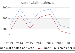 purchase super cialis 80mg free shipping