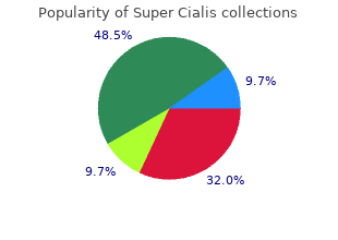 discount 80mg super cialis overnight delivery