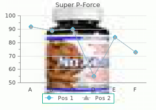 generic 160 mg super p-force with amex