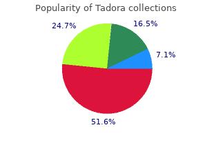 tadora 20 mg without prescription