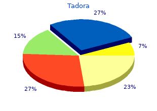 quality tadora 20mg