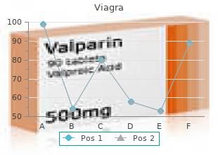 buy viagra 100mg mastercard