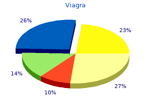 discount viagra 100mg overnight delivery