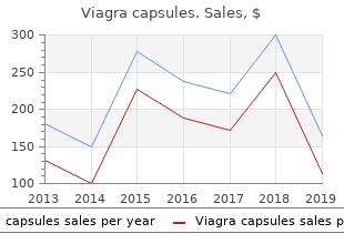 discount viagra capsules 100mg fast delivery