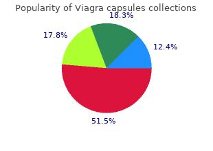 generic viagra capsules 100 mg otc