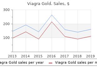 buy viagra gold 800 mg lowest price