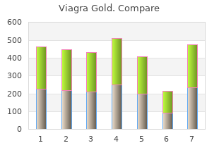 viagra gold 800mg visa