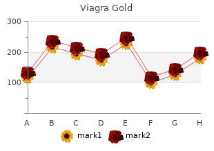 purchase 800 mg viagra gold visa