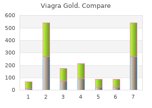 discount viagra gold 800 mg with mastercard