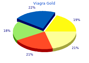 order 800 mg viagra gold with mastercard