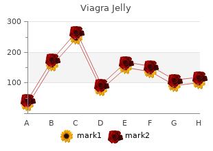 buy 100 mg viagra jelly amex
