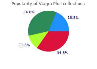 buy viagra plus 400 mg otc