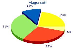 100 mg viagra soft otc