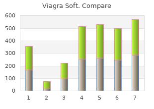 buy 50 mg viagra soft with visa