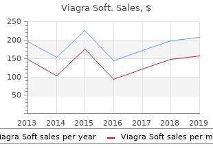 buy viagra soft 50mg low price