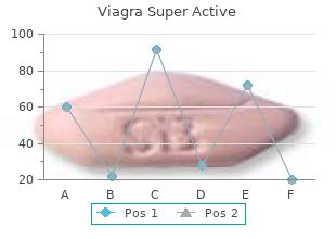 buy viagra super active 25 mg on line