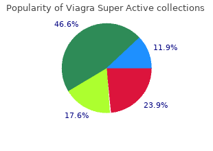 order viagra super active 25 mg with visa