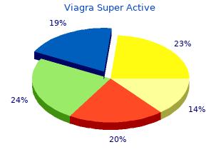 generic viagra super active 50 mg line