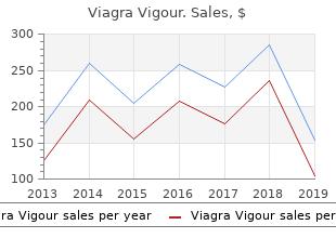 buy 800 mg viagra vigour free shipping