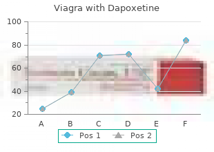 buy viagra with dapoxetine 100/60mg online