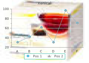 buy xenical 60 mg without prescription