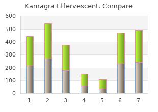 kamagra effervescent 100 mg amex