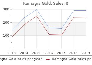 cheap kamagra gold 100mg visa