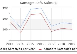 cheap 100 mg kamagra soft