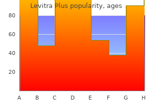 levitra plus 400mg without prescription