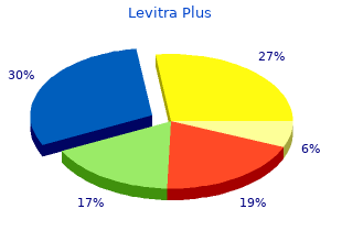 buy discount levitra plus 400mg on-line