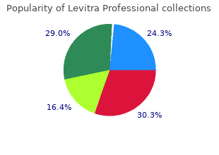 buy levitra professional 20 mg low price