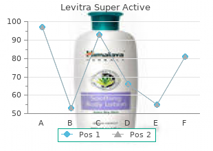 cheap levitra super active 40 mg with mastercard