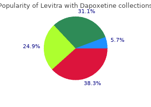 safe 40/60 mg levitra with dapoxetine