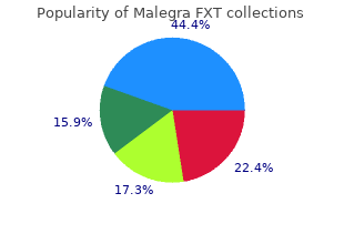 generic malegra fxt 140mg overnight delivery