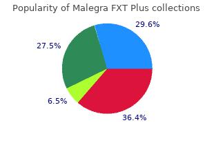 buy malegra fxt plus 160 mg on line