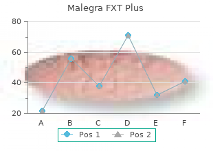 cheap 160 mg malegra fxt plus otc