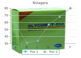 order 25mg nizagara with mastercard