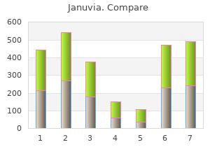 buy januvia 100mg low cost