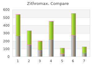 safe zithromax 500 mg