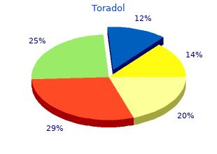 cheap toradol 10mg online
