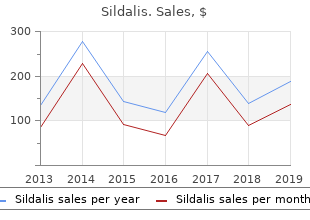 buy 120mg sildalis overnight delivery