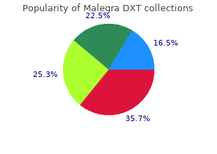 purchase malegra dxt 130 mg without prescription