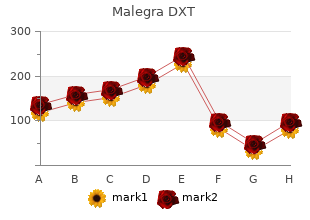 buy 130mg malegra dxt with amex