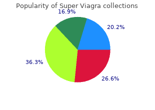 buy super viagra 160 mg with amex