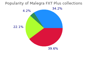 order malegra fxt plus 160 mg overnight delivery