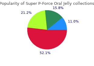 discount super p-force oral jelly 160mg with mastercard