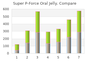 buy discount super p-force oral jelly 160mg on-line