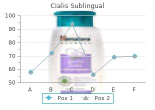 buy 20 mg cialis sublingual amex