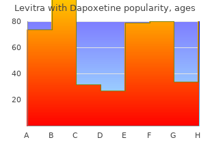 purchase 40/60mg levitra with dapoxetine overnight delivery