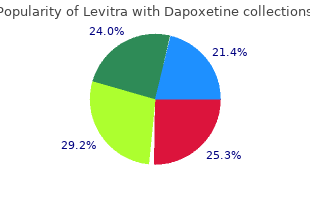 levitra with dapoxetine 40/60 mg sale